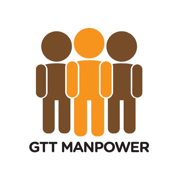 man power management Chapter iv manpower planning, recruitment, selection and placement 1 manpower planning 11 meaning and importance of manpower planning.